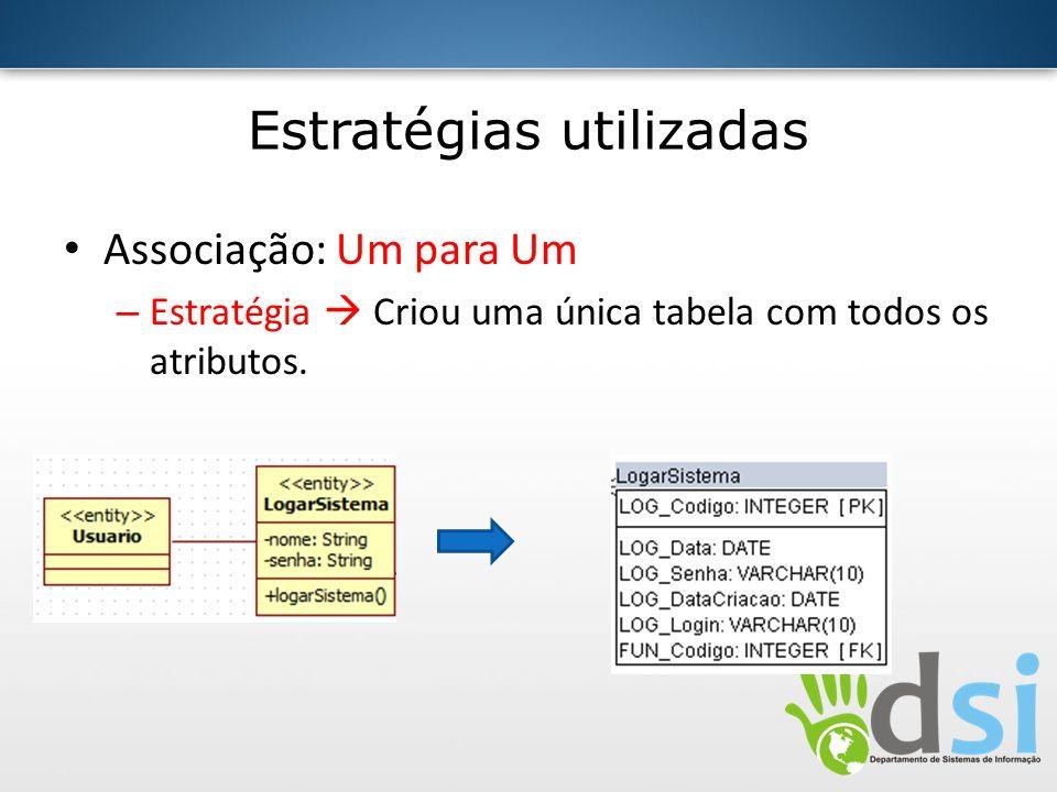 Associação: Um para Um – Estratégia  Criou uma única tabela com todos os atributos.
