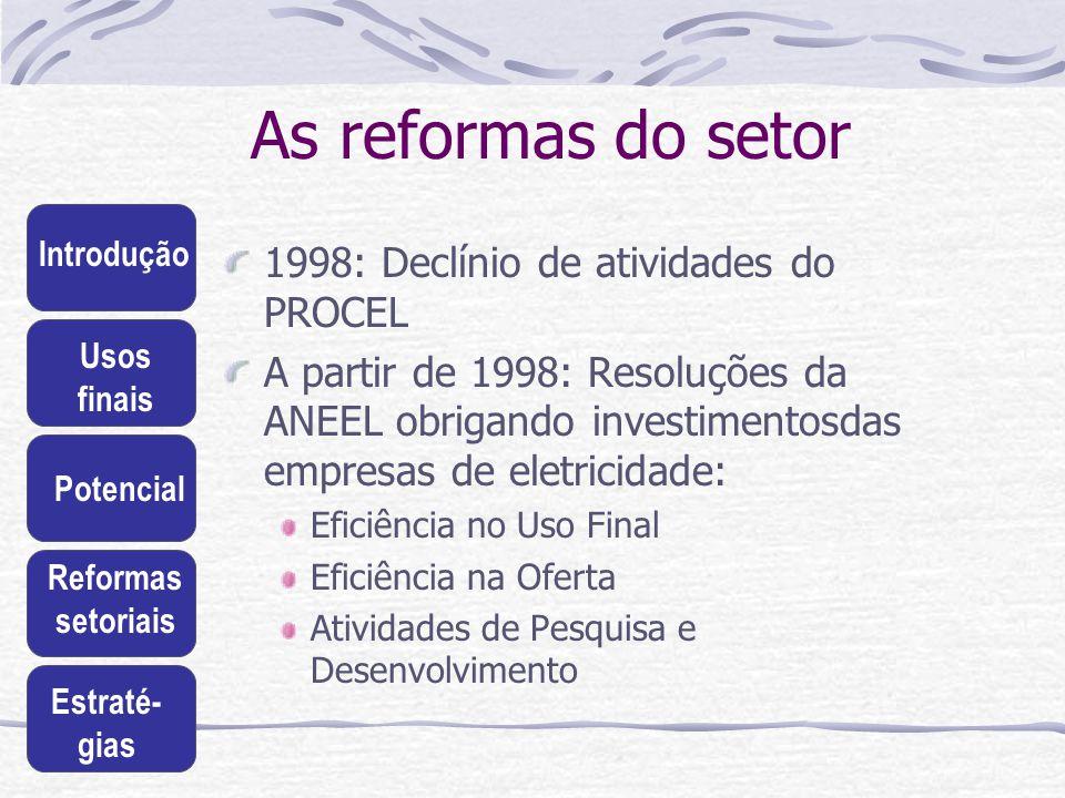 Introdução Usos finais Potencial Reformas setoriais Estraté- gias As reformas do setor 1998: Declínio de atividades do PROCEL A partir de 1998: Resolu