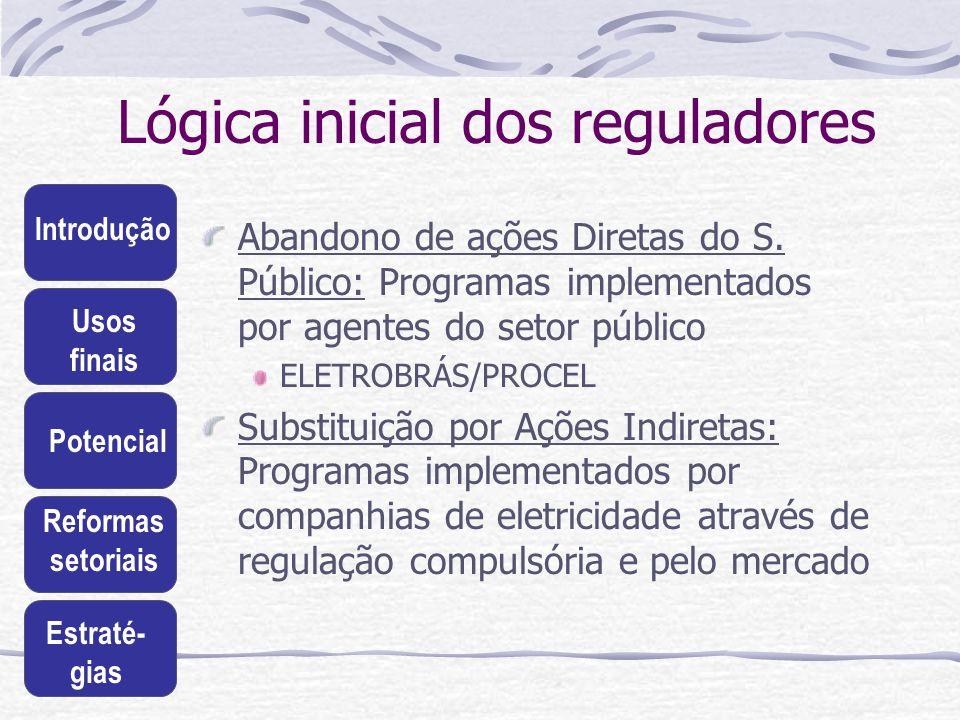 Introdução Usos finais Potencial Reformas setoriais Estraté- gias Lógica inicial dos reguladores Abandono de ações Diretas do S. Público: Programas im