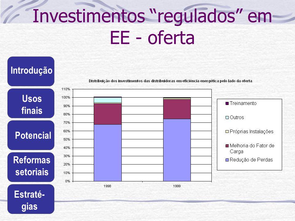 """Introdução Usos finais Potencial Reformas setoriais Estraté- gias Investimentos """"regulados"""" em EE - oferta"""