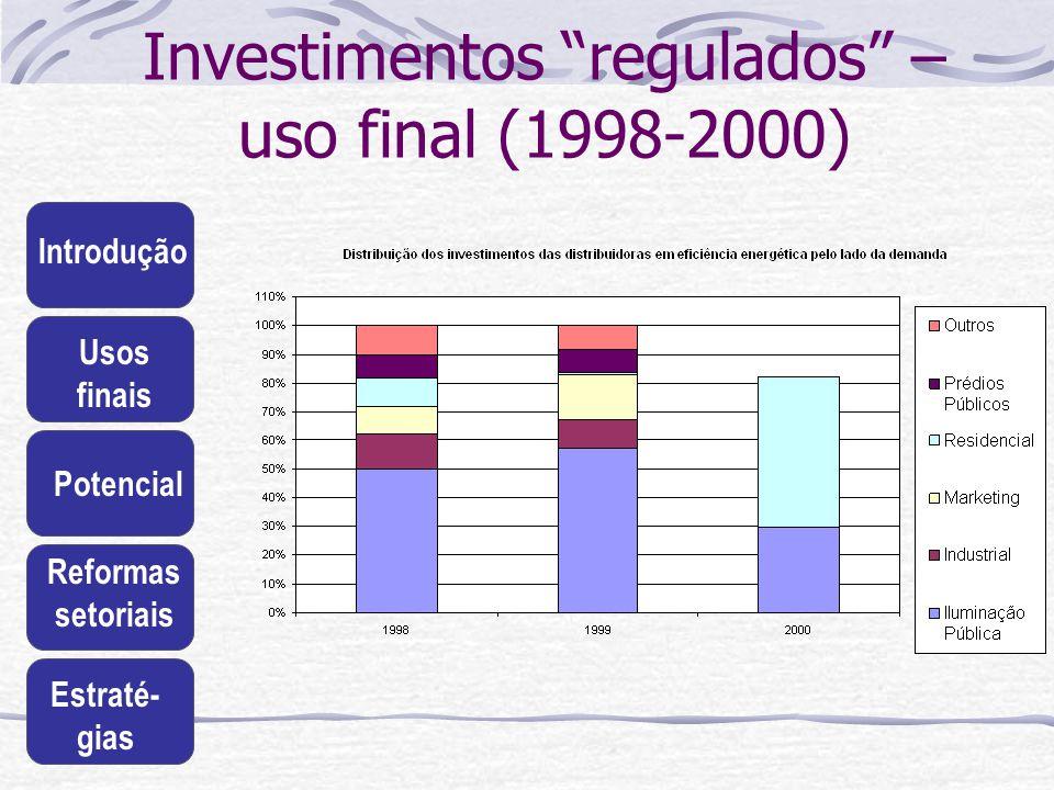 """Introdução Usos finais Potencial Reformas setoriais Estraté- gias Investimentos """"regulados"""" – uso final (1998-2000)"""