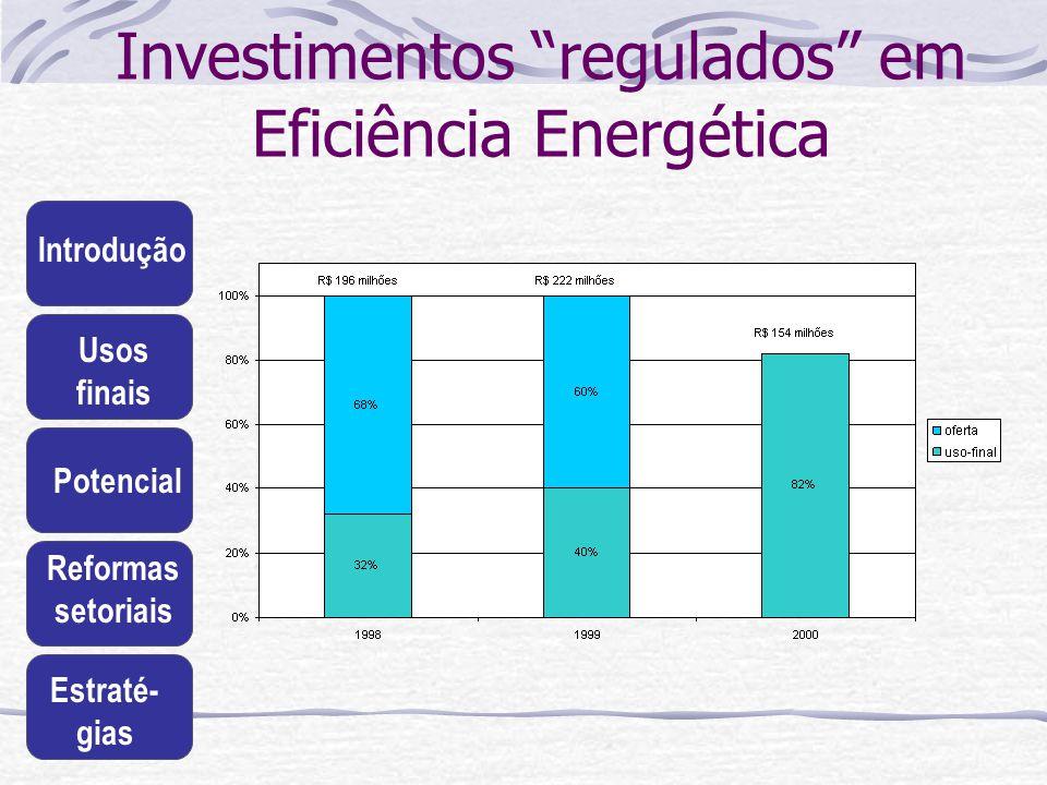 """Introdução Usos finais Potencial Reformas setoriais Estraté- gias Investimentos """"regulados"""" em Eficiência Energética"""