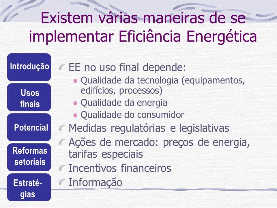 Introdução Usos finais Potencial Reformas setoriais Estraté- gias Existem várias maneiras de se implementar Eficiência Energética EE no uso final depe