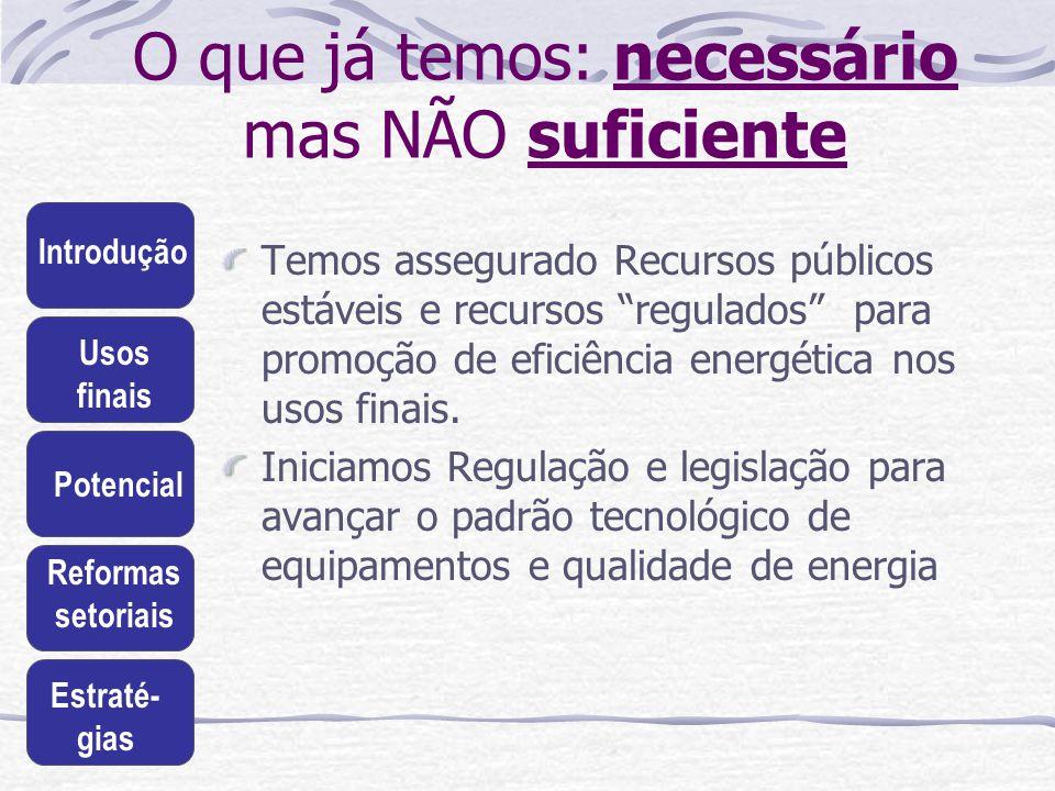 Introdução Usos finais Potencial Reformas setoriais Estraté- gias O que já temos: necessário mas NÃO suficiente Temos assegurado Recursos públicos est