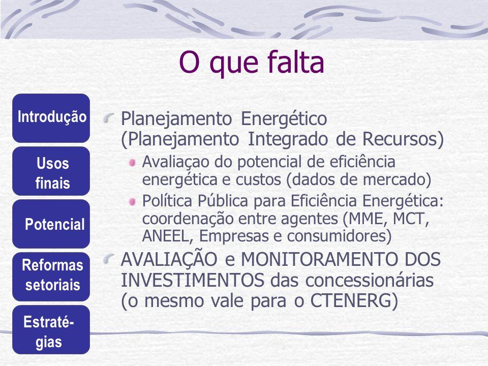 Introdução Usos finais Potencial Reformas setoriais Estraté- gias O que falta Planejamento Energético (Planejamento Integrado de Recursos) Avaliaçao d