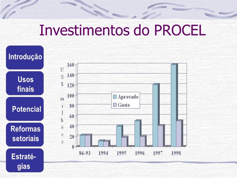 Introdução Usos finais Potencial Reformas setoriais Estraté- gias Investimentos do PROCEL