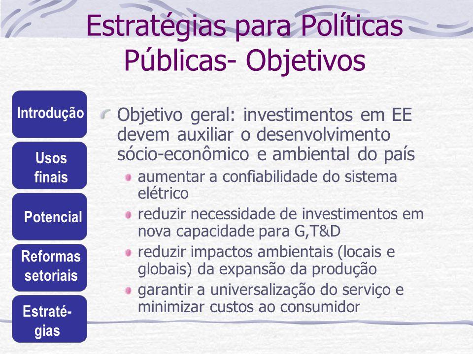Introdução Usos finais Potencial Reformas setoriais Estraté- gias Estratégias para Políticas Públicas- Objetivos Objetivo geral: investimentos em EE d