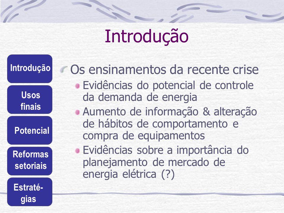 Introdução Usos finais Potencial Reformas setoriais Estraté- gias Introdução Os ensinamentos da recente crise Evidências do potencial de controle da d