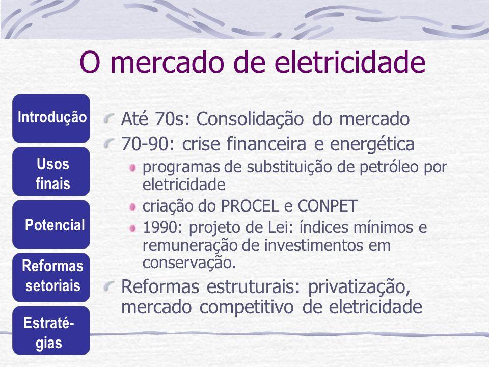 Introdução Usos finais Potencial Reformas setoriais Estraté- gias O mercado de eletricidade Até 70s: Consolidação do mercado 70-90: crise financeira e