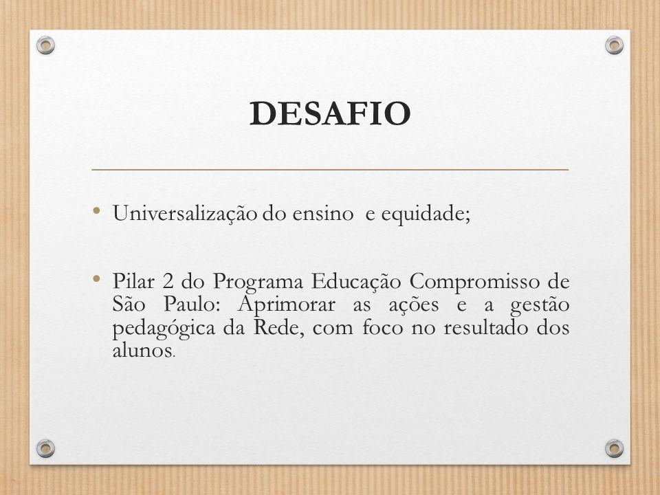 DESAFIO Universalização do ensino e equidade; Pilar 2 do Programa Educação Compromisso de São Paulo: Aprimorar as ações e a gestão pedagógica da Rede,