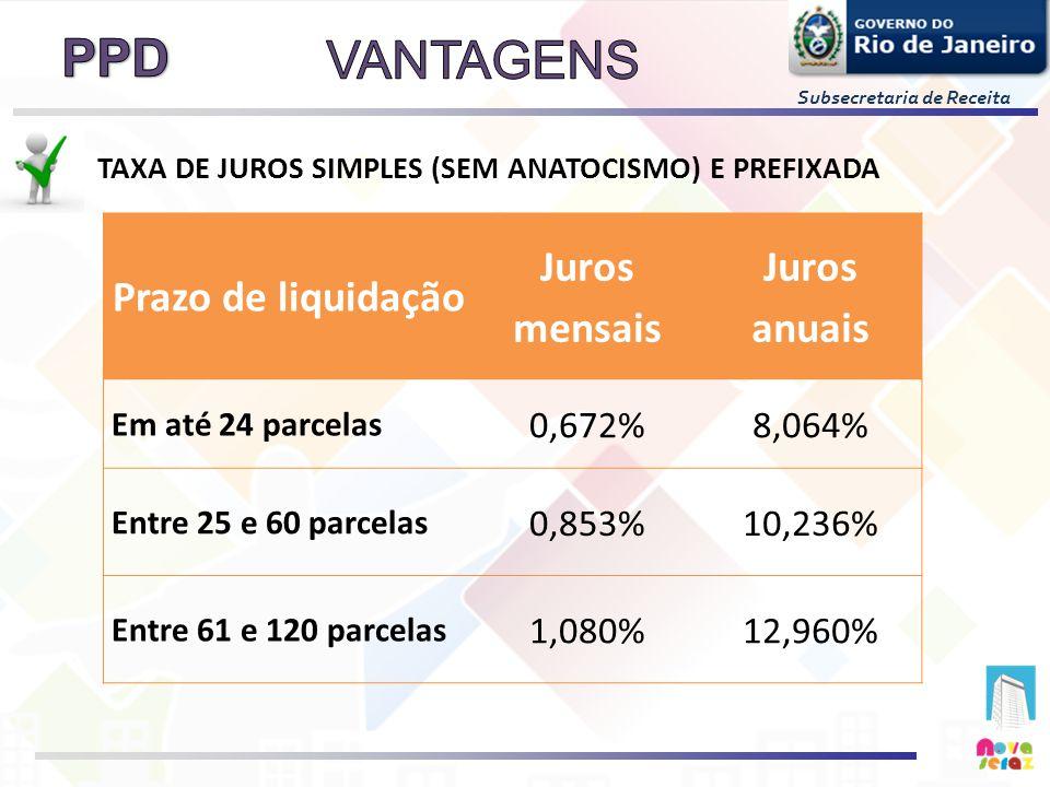 Subsecretaria de Receita TAXA DE JUROS SIMPLES (SEM ANATOCISMO) E PREFIXADA Prazo de liquidação Juros mensais Juros anuais Em até 24 parcelas 0,672%8,