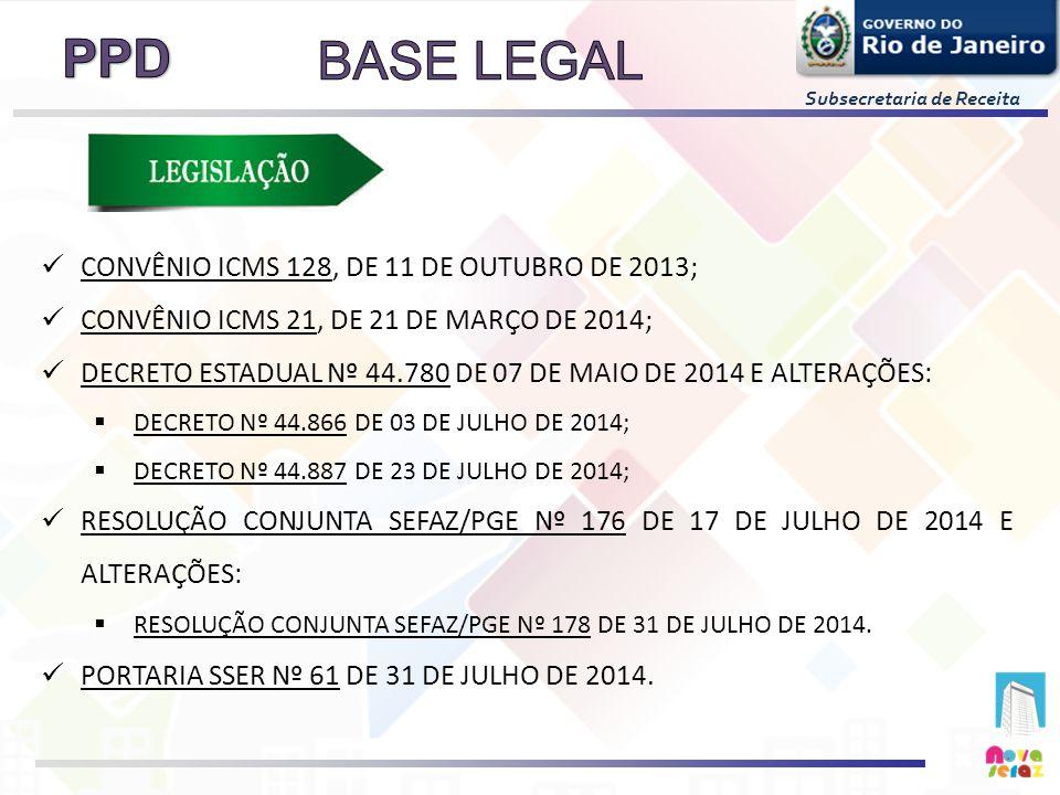 Subsecretaria de Receita CONVÊNIO ICMS 128, DE 11 DE OUTUBRO DE 2013; CONVÊNIO ICMS 21, DE 21 DE MARÇO DE 2014; DECRETO ESTADUAL Nº 44.780 DE 07 DE MA