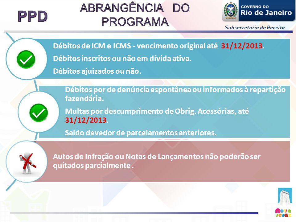 Subsecretaria de Receita Débitos de ICM e ICMS - vencimento original até 31/12/2013. Débitos inscritos ou não em dívida ativa. Débitos ajuizados ou nã