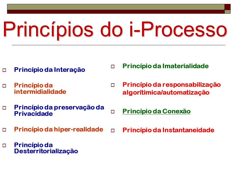 Princípios do i-Processo  Princípio da Interação  Princípio da intermidialidade  Princípio da preservação da Privacidade  Princípio da hiper-reali