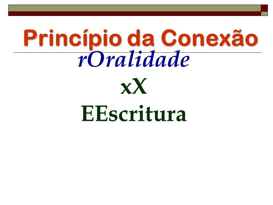 Princípio da Conexão rOralidade xX EEscritura