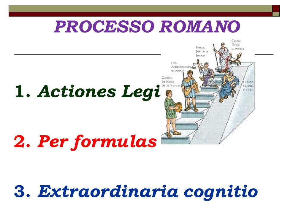 1. Actiones Legis 2. Per formulas 3. Extraordinaria cognitio PROCESSO ROMANO