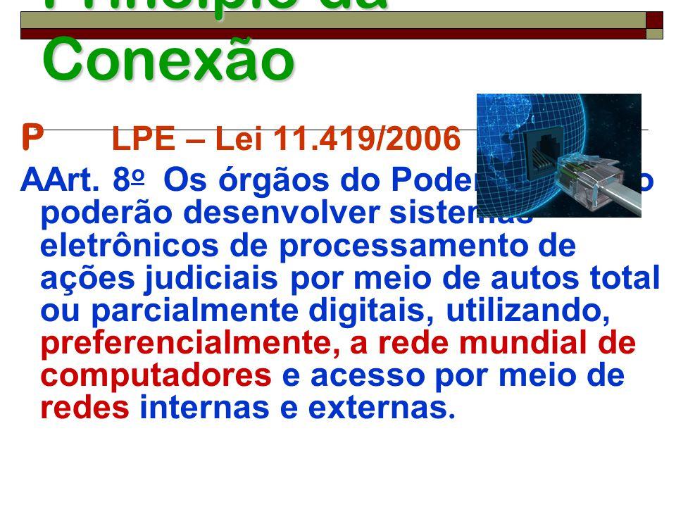 Princípio da Conexão P LPE – Lei 11.419/2006 AArt. 8 o Os órgãos do Poder Judiciário poderão desenvolver sistemas eletrônicos de processamento de açõe