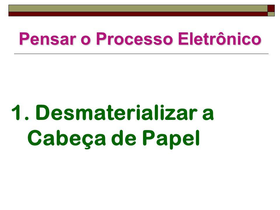 Pensar o Processo Eletrônico 1. Desmaterializar a Cabeça de Papel