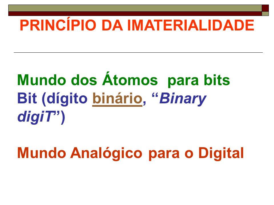 "PRINCÍPIO DA IMATERIALIDADE Mundo dos Átomos para bits Bit (dígito binário, ""Binary digiT"")binário Mundo Analógico para o Digital"