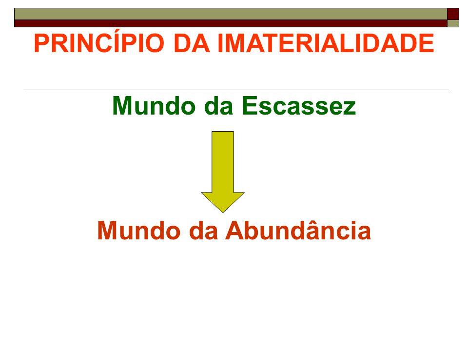 PRINCÍPIO DA IMATERIALIDADE Mundo da Escassez Mundo da Abundância