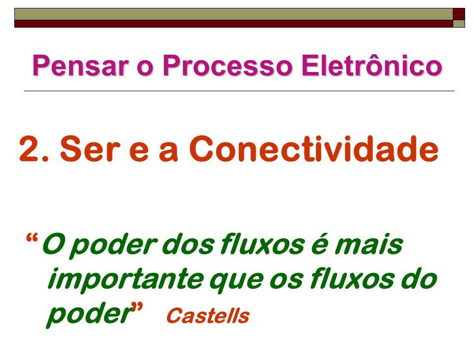 """Pensar o Processo Eletrônico 2. Ser e a Conectividade """"O poder dos fluxos é mais importante que os fluxos do poder"""" Castells"""