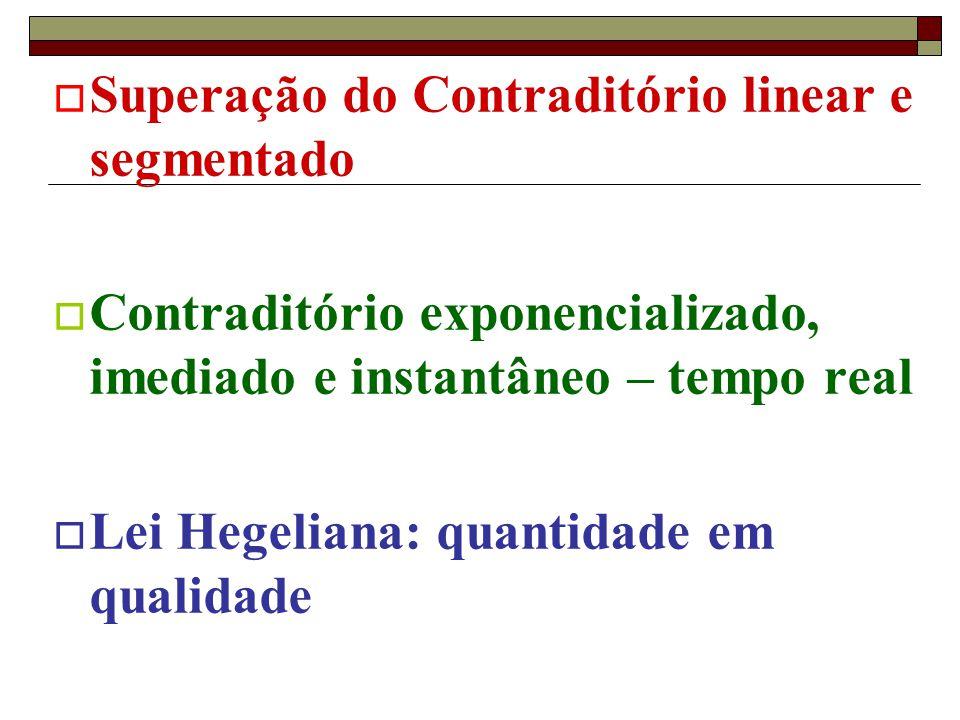  Superação do Contraditório linear e segmentado  Contraditório exponencializado, imediado e instantâneo – tempo real  Lei Hegeliana: quantidade em