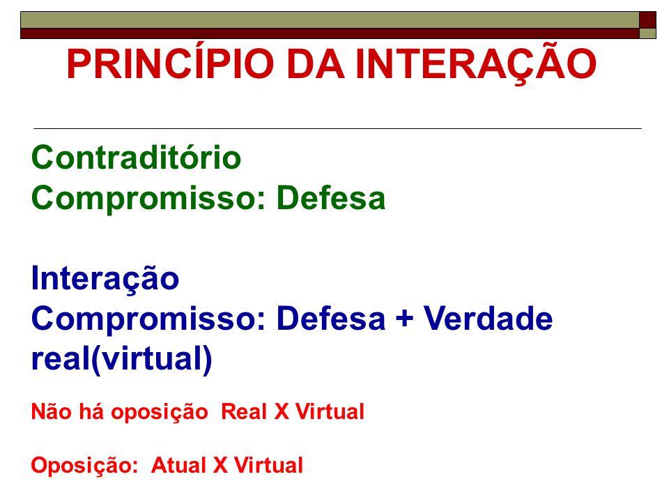 PRINCÍPIO DA INTERAÇÃO Contraditório Compromisso: Defesa Interação Compromisso: Defesa + Verdade real(virtual) Não há oposição Real X Virtual Oposição