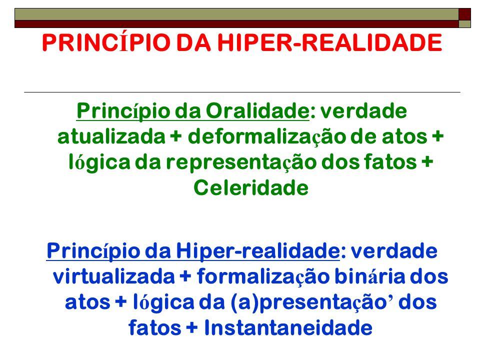 PRINC Í PIO DA HIPER-REALIDADE Princ í pio da Oralidade: verdade atualizada + deformaliza ç ão de atos + l ó gica da representa ç ão dos fatos + Celer