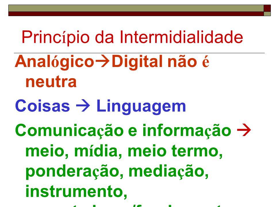 Princ í pio da Intermidialidade Anal ó gico  Digital não é neutra Coisas  Linguagem Comunica ç ão e informa ç ão  meio, m í dia, meio termo, ponder