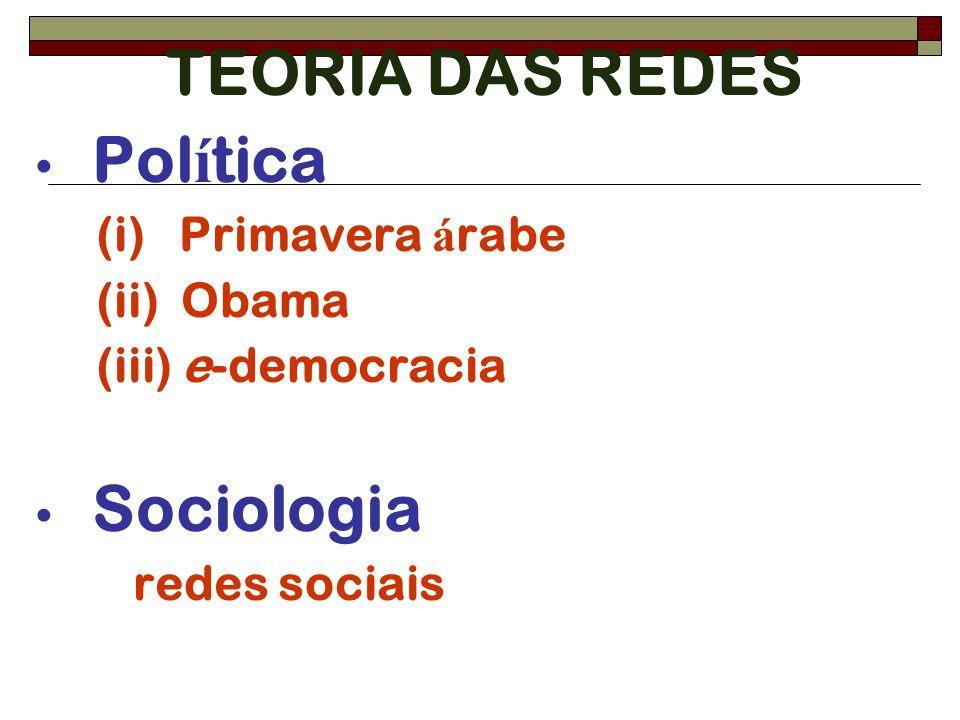 TEORIA DAS REDES Pol í tica (i) Primavera á rabe (ii) Obama (iii) e-democracia Sociologia redes sociais