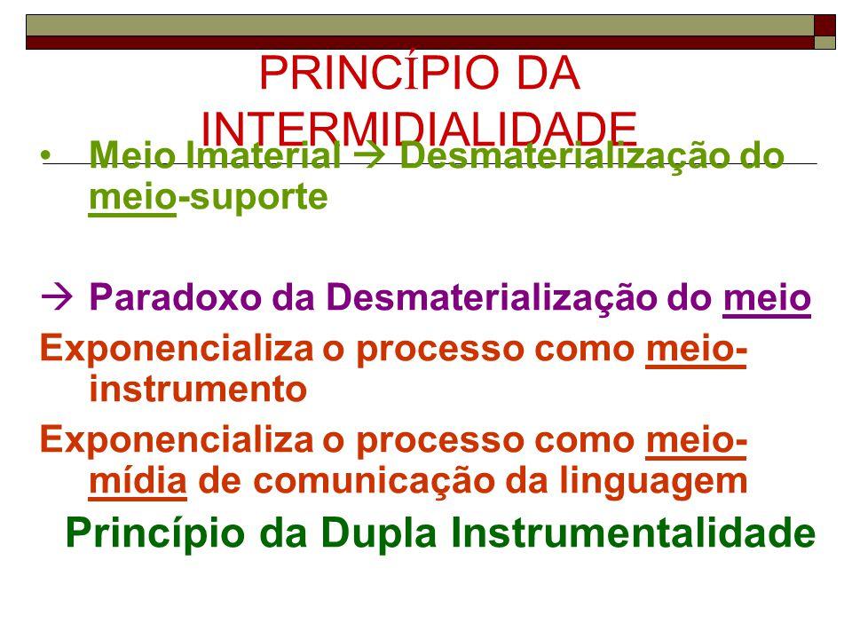 PRINC Í PIO DA INTERMIDIALIDADE Meio Imaterial  Desmaterialização do meio-suporte  Paradoxo da Desmaterialização do meio Exponencializa o processo c