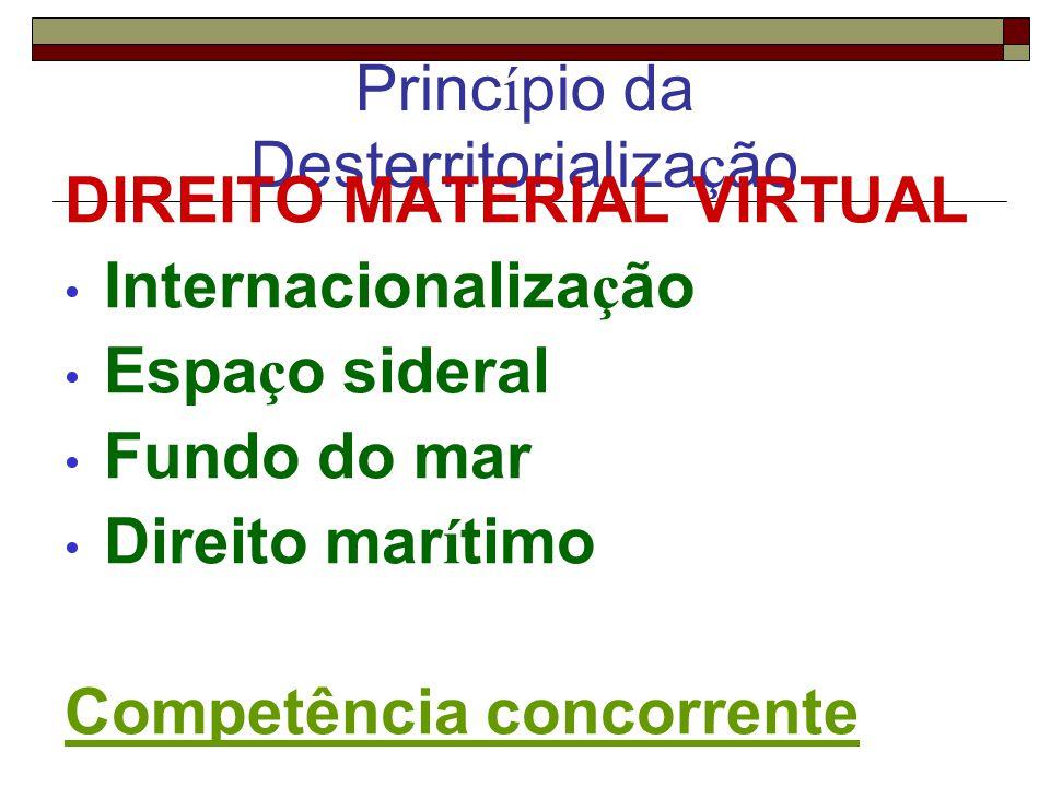 Princ í pio da Desterritorializa ç ão DIREITO MATERIAL VIRTUAL Internacionaliza ç ão Espa ç o sideral Fundo do mar Direito mar í timo Competência conc