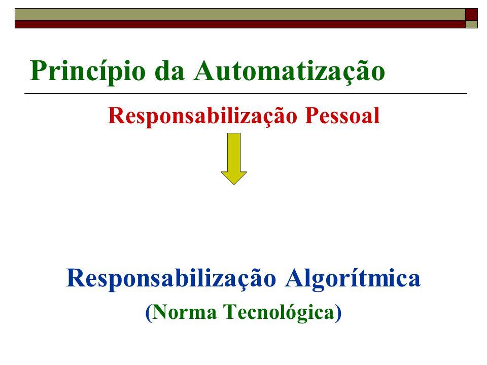Princípio da Automatização Responsabilização Pessoal Responsabilização Algorítmica (Norma Tecnológica)