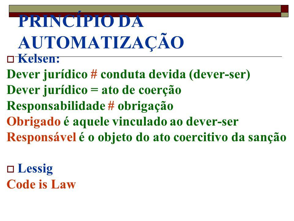 PRINCÍPIO DA AUTOMATIZAÇÃO  Kelsen: Dever jurídico # conduta devida (dever-ser) Dever jurídico = ato de coerção Responsabilidade # obrigação Obrigado