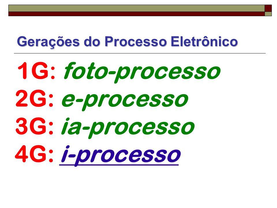 Gerações do Processo Eletrônico 1G: foto-processo 2G: e-processo 3G: ia-processo 4G: i-processo
