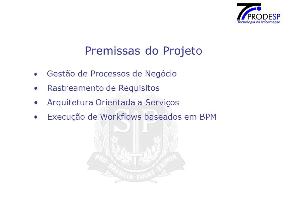 Premissas do Projeto Gestão de Processos de Negócio Rastreamento de Requisitos Arquitetura Orientada a Serviços Execução de Workflows baseados em BPM