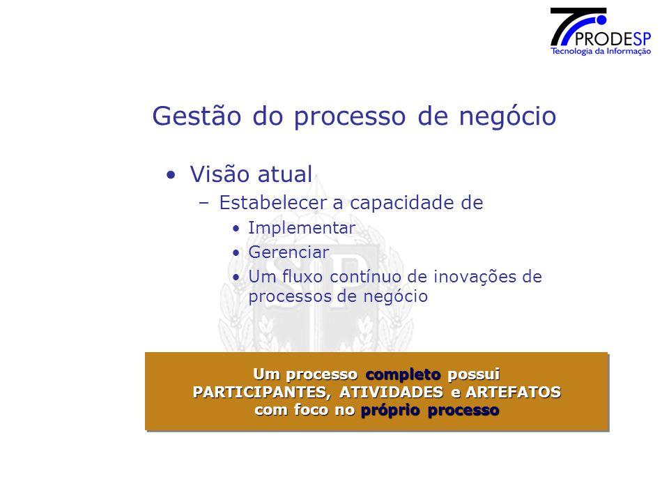 Gestão do processo de negócio Visão atual –Estabelecer a capacidade de Implementar Gerenciar Um fluxo contínuo de inovações de processos de negócio Um processo completo possui PARTICIPANTES, ATIVIDADES e ARTEFATOS com foco no próprio processo Um processo completo possui PARTICIPANTES, ATIVIDADES e ARTEFATOS com foco no próprio processo
