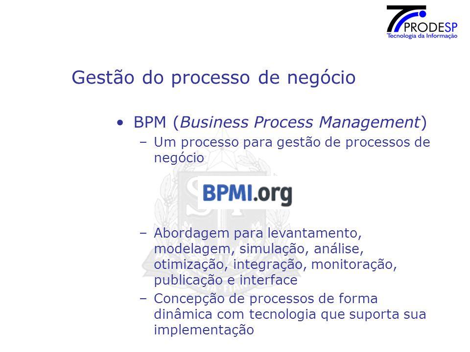 Gestão do processo de negócio BPM (Business Process Management) –Um processo para gestão de processos de negócio –Abordagem para levantamento, modelagem, simulação, análise, otimização, integração, monitoração, publicação e interface –Concepção de processos de forma dinâmica com tecnologia que suporta sua implementação