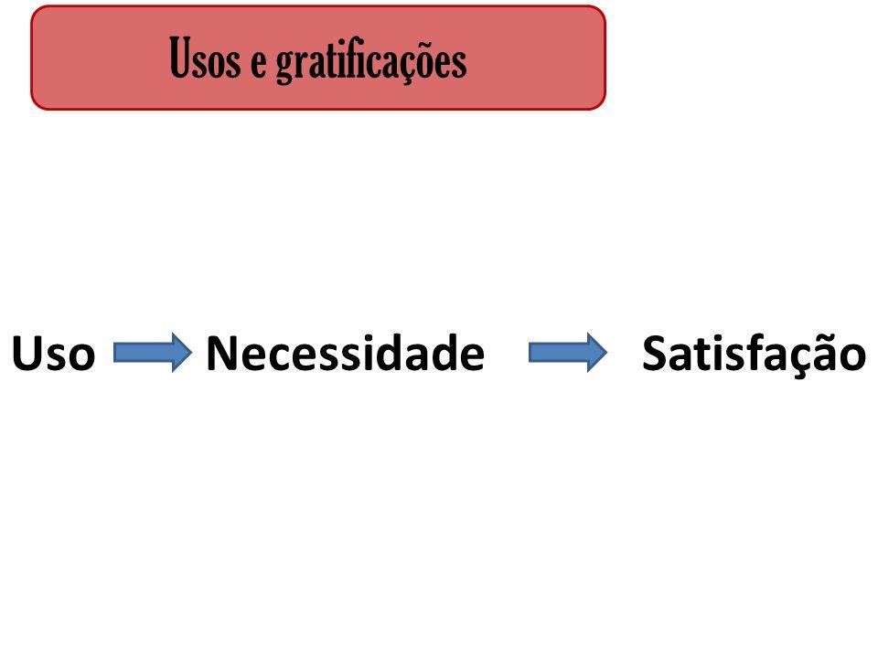 Uso Necessidade Satisfação Usos e gratificações