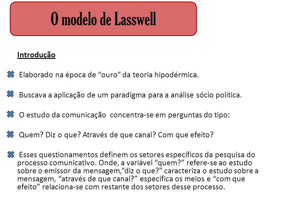 """O modelo de Lasswell Introdução Elaborado na época de """"ouro"""" da teoria hipodérmica. Buscava a aplicação de um paradigma para a análise sócio política."""