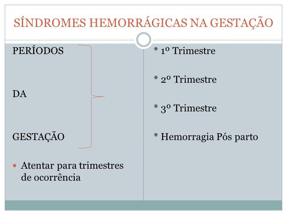 SÍNDROMES HEMORRÁGICAS NA GESTAÇÃO PERÍODOS DA GESTAÇÃO Atentar para trimestres de ocorrência * 1º Trimestre * 2º Trimestre * 3º Trimestre * Hemorragi