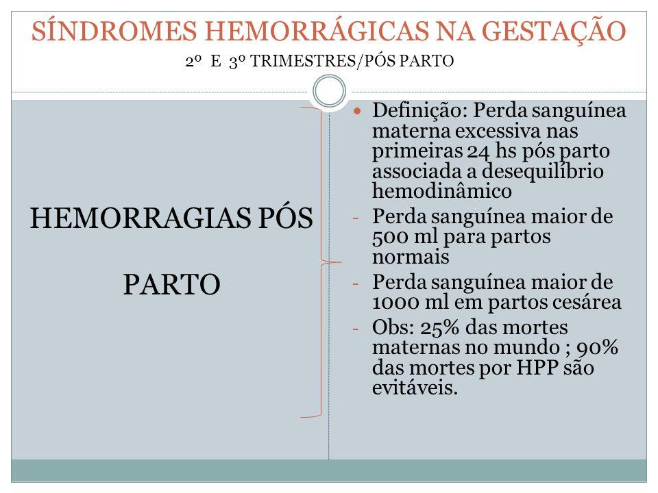 SÍNDROMES HEMORRÁGICAS NA GESTAÇÃO HEMORRAGIAS PÓS PARTO Definição: Perda sanguínea materna excessiva nas primeiras 24 hs pós parto associada a desequ