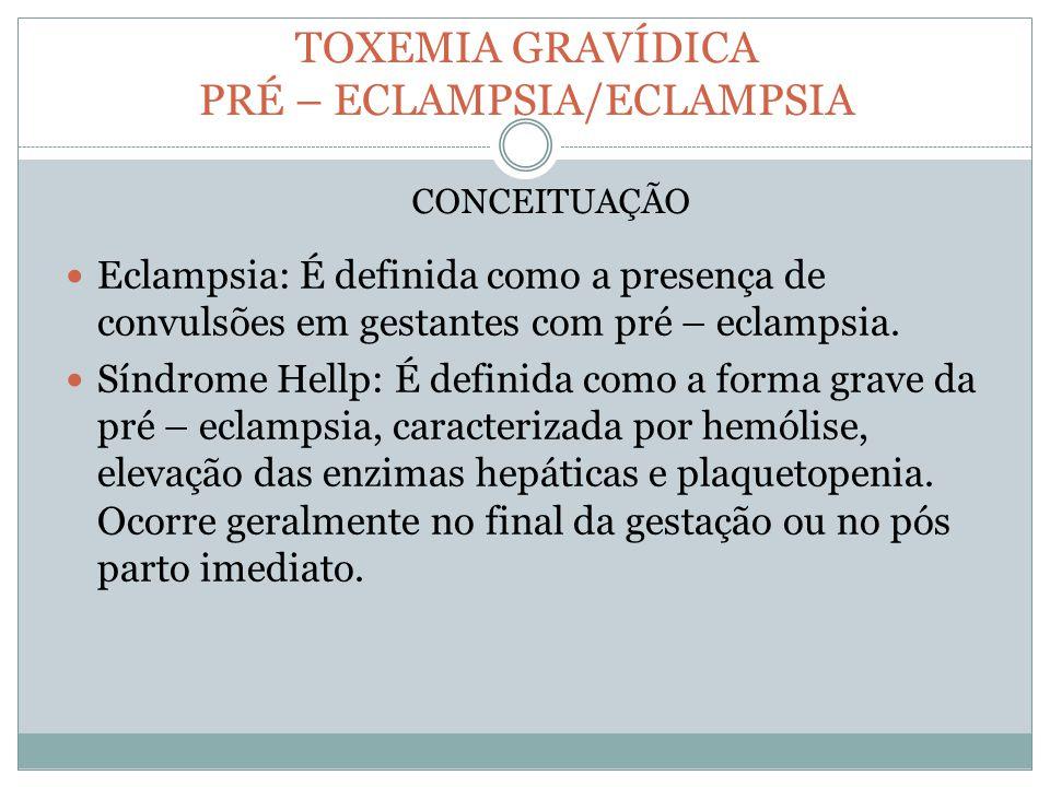 TOXEMIA GRAVÍDICA PRÉ – ECLAMPSIA/ECLAMPSIA Eclampsia: É definida como a presença de convulsões em gestantes com pré – eclampsia. Síndrome Hellp: É de