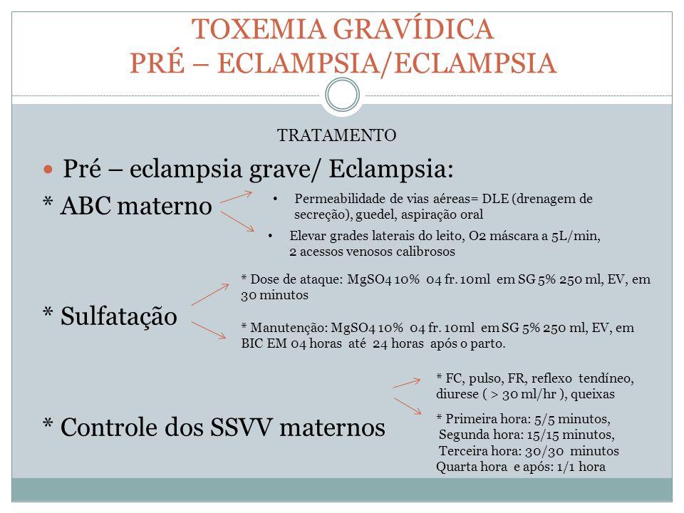 TOXEMIA GRAVÍDICA PRÉ – ECLAMPSIA/ECLAMPSIA Pré – eclampsia grave/ Eclampsia: * ABC materno * Sulfatação * Controle dos SSVV maternos TRATAMENTO Perme