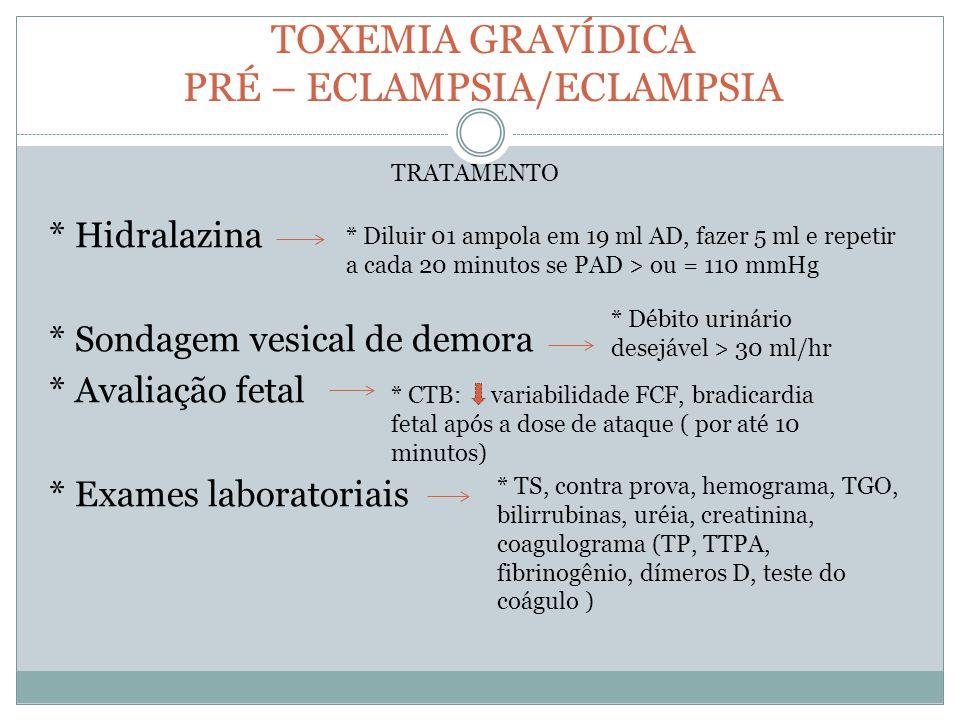 TOXEMIA GRAVÍDICA PRÉ – ECLAMPSIA/ECLAMPSIA * Hidralazina * Sondagem vesical de demora * Avaliação fetal * Exames laboratoriais TRATAMENTO * Diluir 01