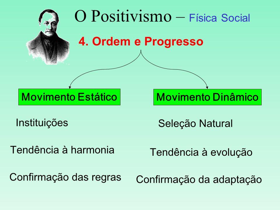 O Positivismo – Física Social 4. Ordem e Progresso Movimento Estático Instituições Tendência à harmonia Confirmação das regras Movimento Dinâmico Sele