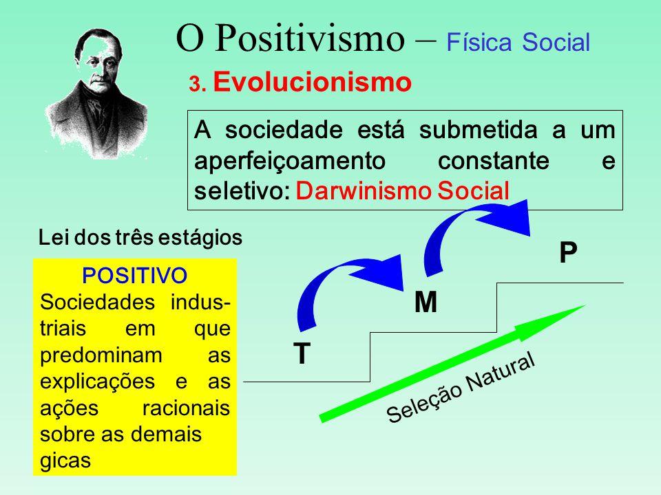 O Positivismo – Física Social 3. Evolucionismo A sociedade está submetida a um aperfeiçoamento constante e seletivo: Darwinismo Social Lei dos três es