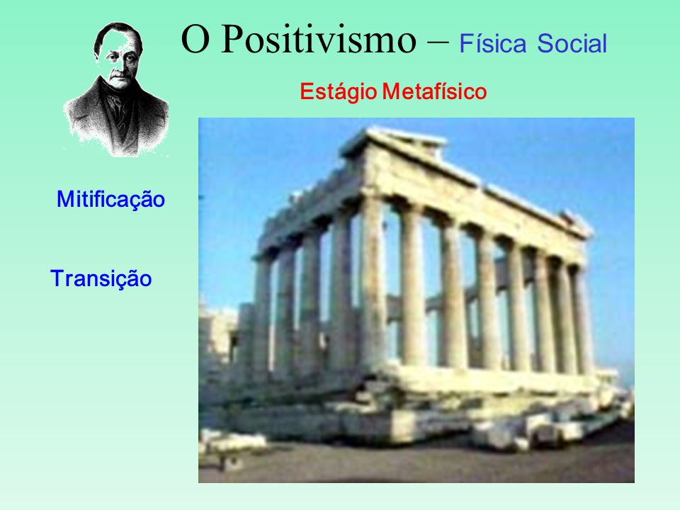 O Positivismo – Física Social Estágio Metafísico Mitificação Transição