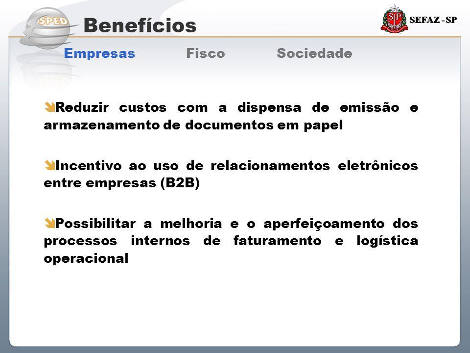 Sistema Público de Escrituração Digital SEFAZ - SP Benefícios Empresas Fisco Sociedade  Reduzir custos com a dispensa de emissão e armazenamento de d