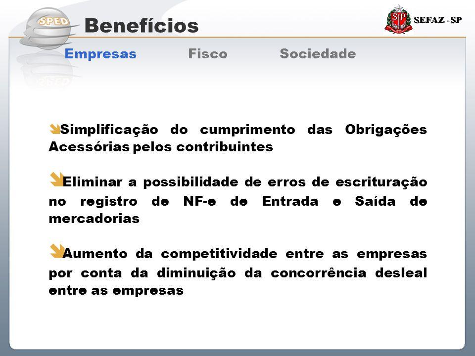 Sistema Público de Escrituração Digital SEFAZ - SP Benefícios Empresas Fisco Sociedade  Simplificação do cumprimento das Obrigações Acessórias pelos